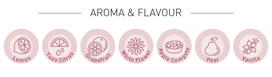 AROMA & FLAVOUR